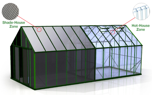 MultiZone Greenhouse